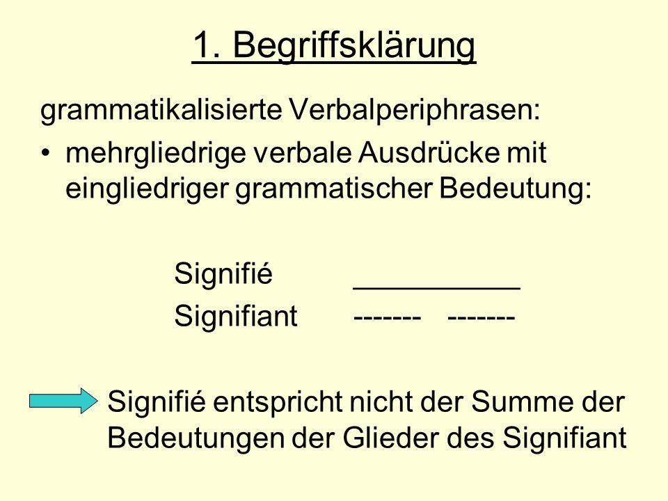3.2 Reumuth/ Winkelmann Wiedergabe deutscher Adverbien über Verbalperiphrasen im Französischen: z.B.: gerade tun: être en train de gerade getan haben:venir de andauernd tun: schließlich tun: weiterhin tun: beinahe tun: