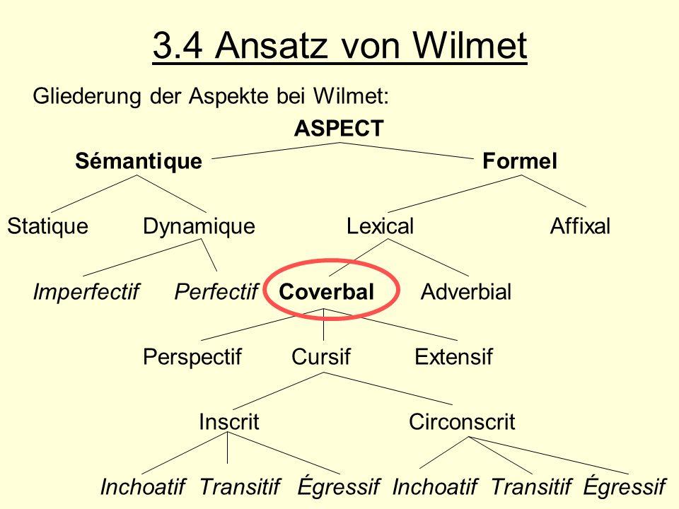 3.4 Ansatz von Wilmet Gliederung der Aspekte bei Wilmet: ASPECT SémantiqueFormel StatiqueDynamiqueLexicalAffixal Imperfectif PerfectifCoverbal Adverbi