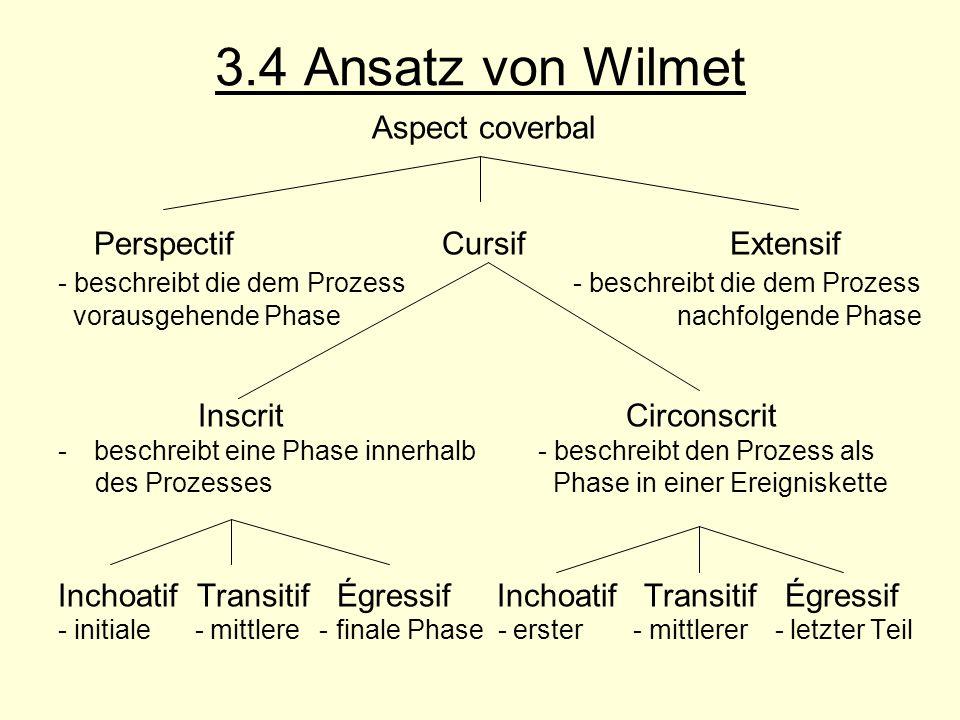 3.4 Ansatz von Wilmet Aspect coverbal PerspectifCursifExtensif - beschreibt die dem Prozess vorausgehende Phase nachfolgende Phase Inscrit Circonscrit
