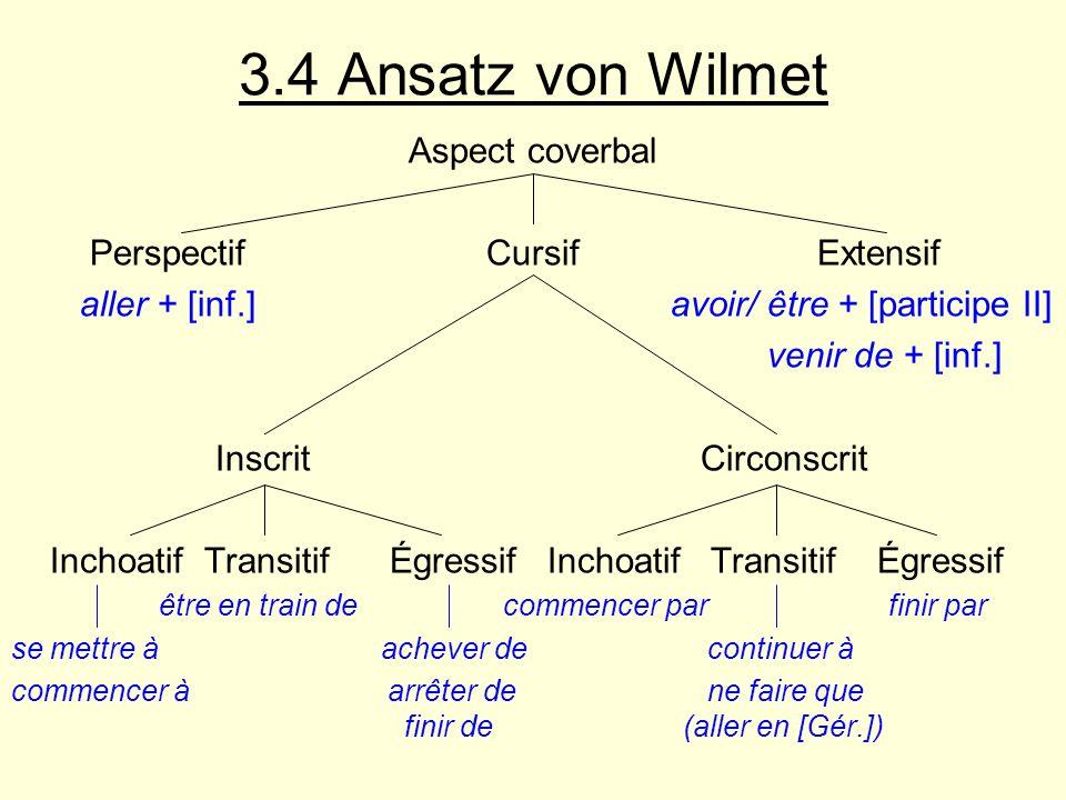 3.4 Ansatz von Wilmet Aspect coverbal Perspectif Cursif Extensif aller + [inf.] avoir/ être + [participe II] venir de + [inf.] Inscrit Circonscrit Inc