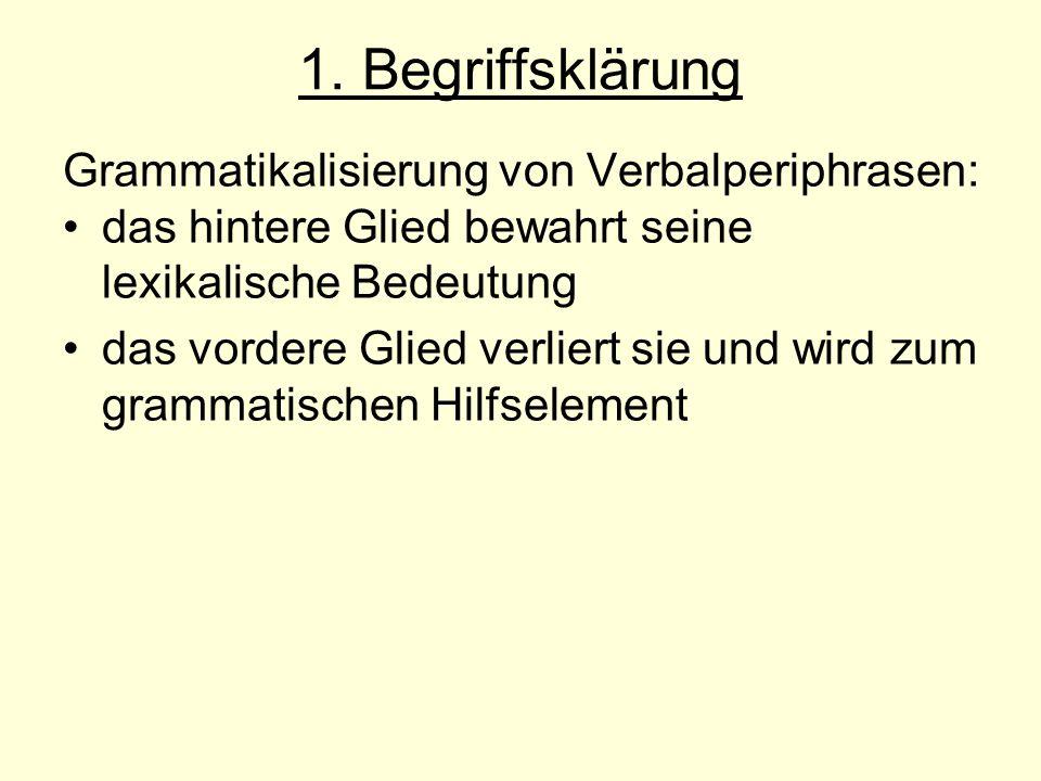3.2 Reumuth/ Winkelmann Wiedergabe deutscher Adverbien über Verbalperiphrasen im Französischen: z.B.: gerade tun: être en train de gerade getan haben:venir de andauernd tun: ne pas cesser de, ne pas arrêter de schließlich tun: weiterhin tun: beinahe tun: