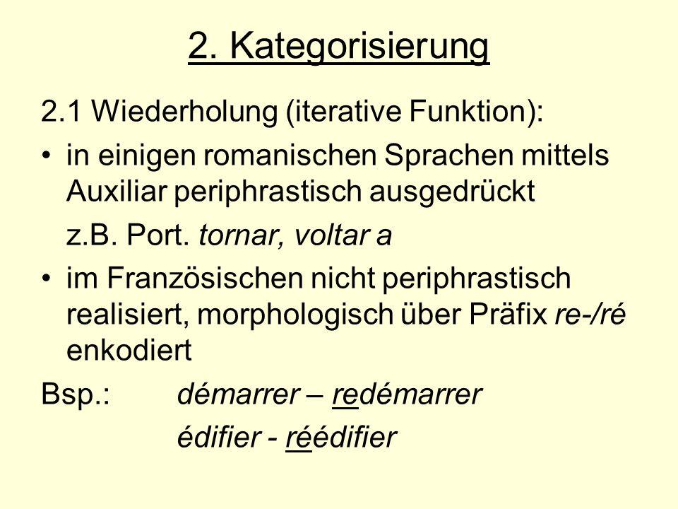 2. Kategorisierung 2.1 Wiederholung (iterative Funktion): in einigen romanischen Sprachen mittels Auxiliar periphrastisch ausgedrückt z.B. Port. torna