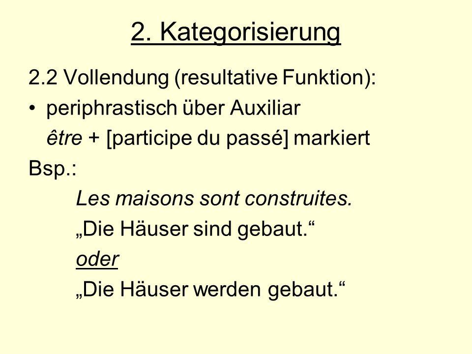 2. Kategorisierung 2.2 Vollendung (resultative Funktion): periphrastisch über Auxiliar être + [participe du passé] markiert Bsp.: Les maisons sont con