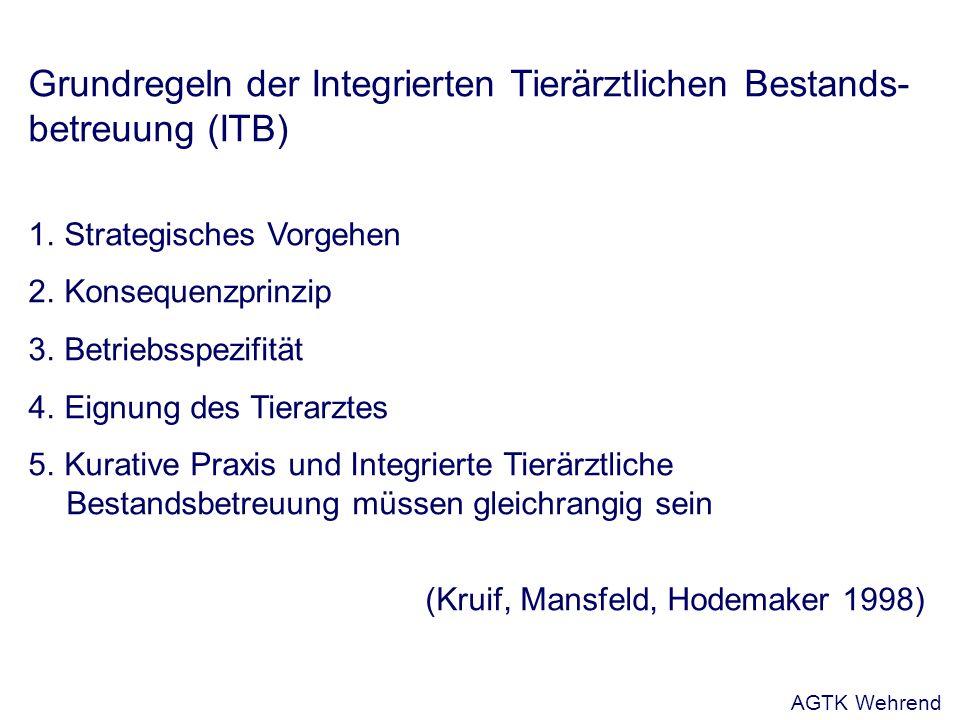 Grundregeln der Integrierten Tierärztlichen Bestands- betreuung (ITB) 1.