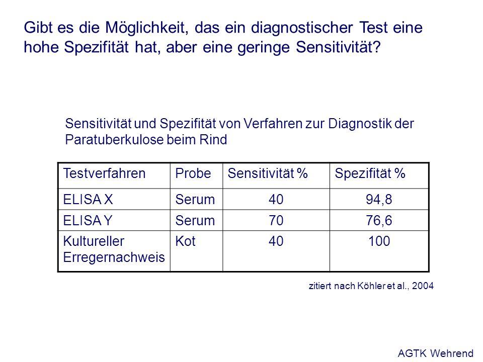 Gibt es die Möglichkeit, das ein diagnostischer Test eine hohe Spezifität hat, aber eine geringe Sensitivität.