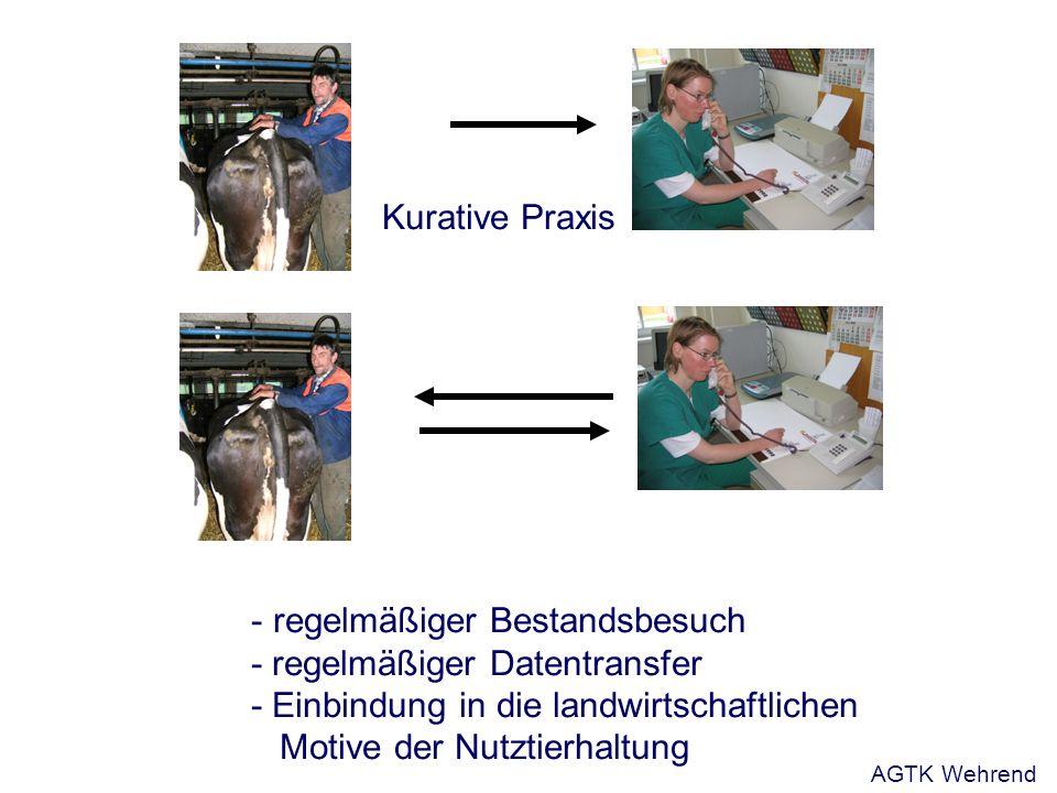 - regelmäßiger Bestandsbesuch - regelmäßiger Datentransfer - Einbindung in die landwirtschaftlichen Motive der Nutztierhaltung Kurative Praxis AGTK Wehrend