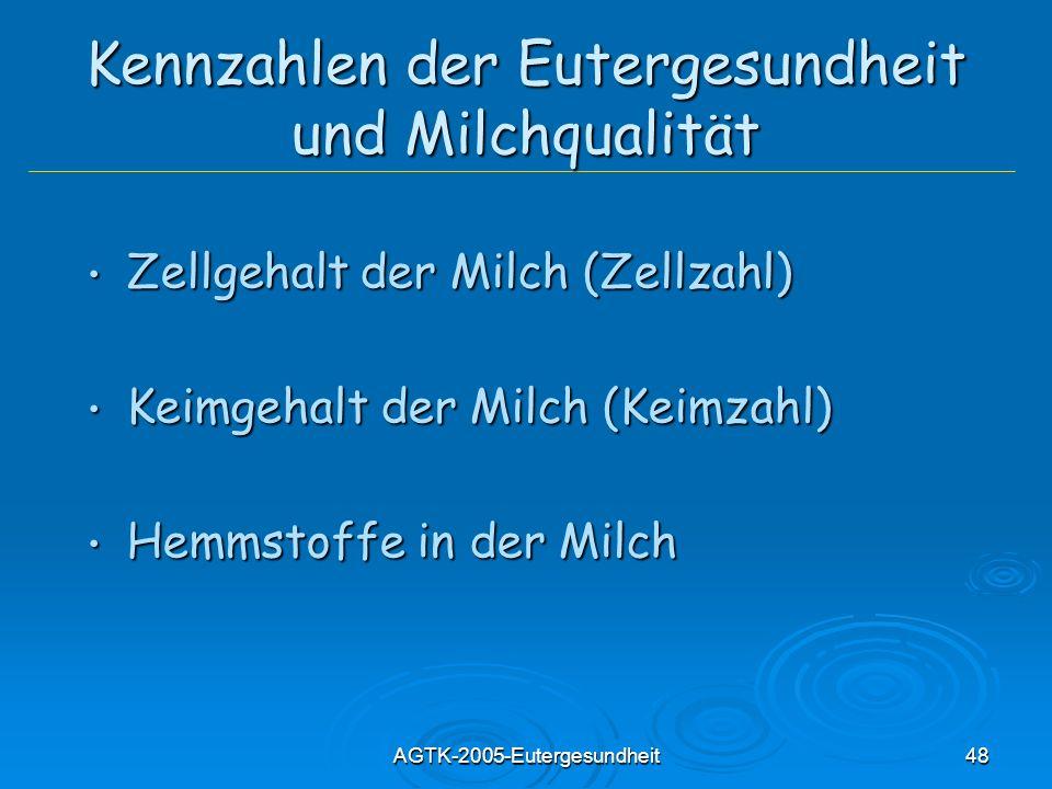 AGTK-2005-Eutergesundheit48 Kennzahlen der Eutergesundheit und Milchqualität Zellgehalt der Milch (Zellzahl) Zellgehalt der Milch (Zellzahl) Keimgehal