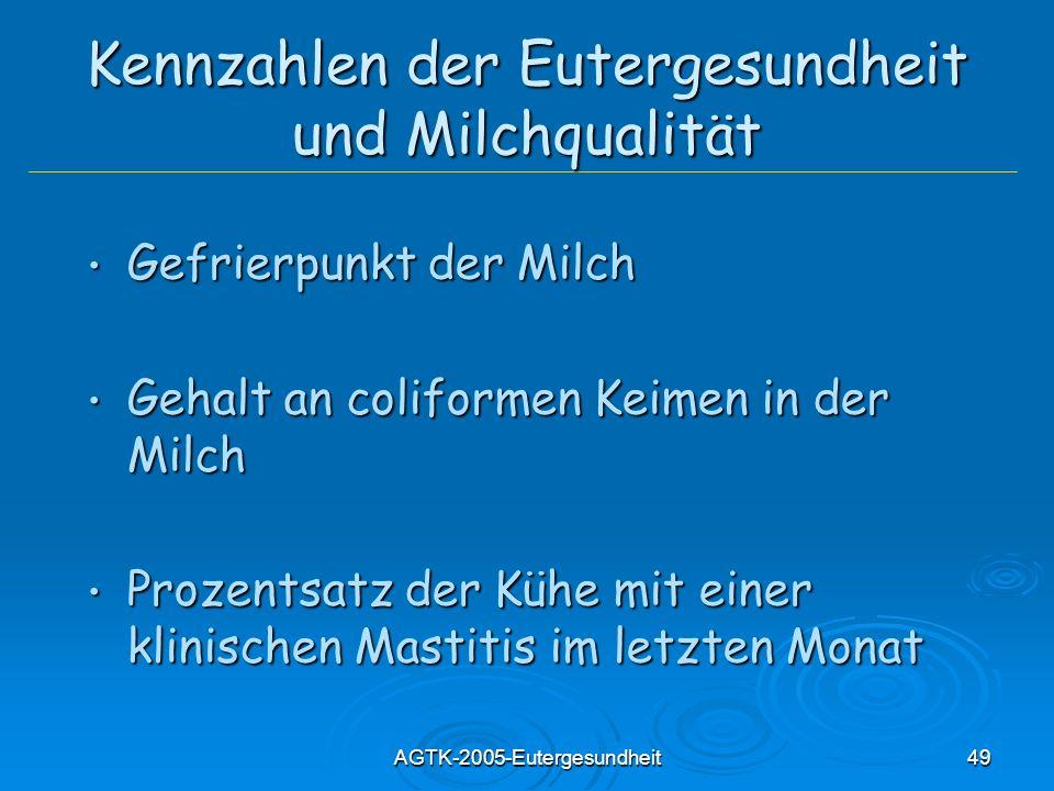 AGTK-2005-Eutergesundheit49 Kennzahlen der Eutergesundheit und Milchqualität Gefrierpunkt der Milch Gefrierpunkt der Milch Gehalt an coliformen Keimen