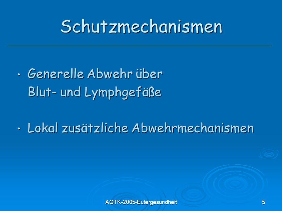 AGTK-2005-Eutergesundheit5 Schutzmechanismen Generelle Abwehr über Generelle Abwehr über Blut- und Lymphgefäße Lokal zusätzliche Abwehrmechanismen Lok