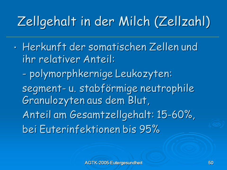 AGTK-2005-Eutergesundheit50 Zellgehalt in der Milch (Zellzahl) Herkunft der somatischen Zellen und ihr relativer Anteil: Herkunft der somatischen Zell