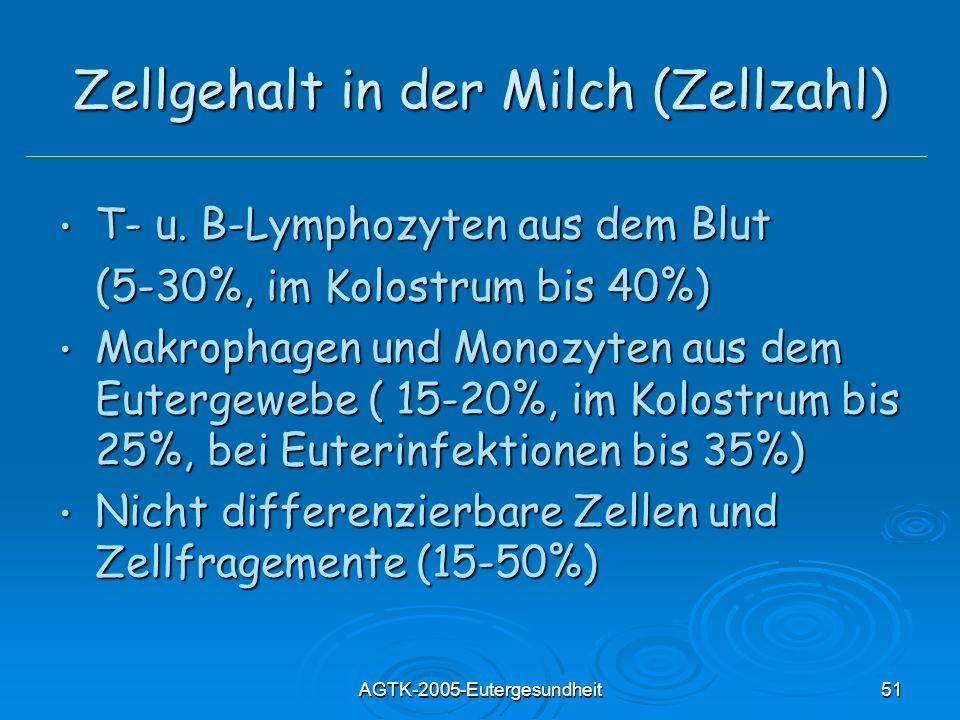 AGTK-2005-Eutergesundheit51 T- u. B-Lymphozyten aus dem Blut T- u. B-Lymphozyten aus dem Blut (5-30%, im Kolostrum bis 40%) Makrophagen und Monozyten