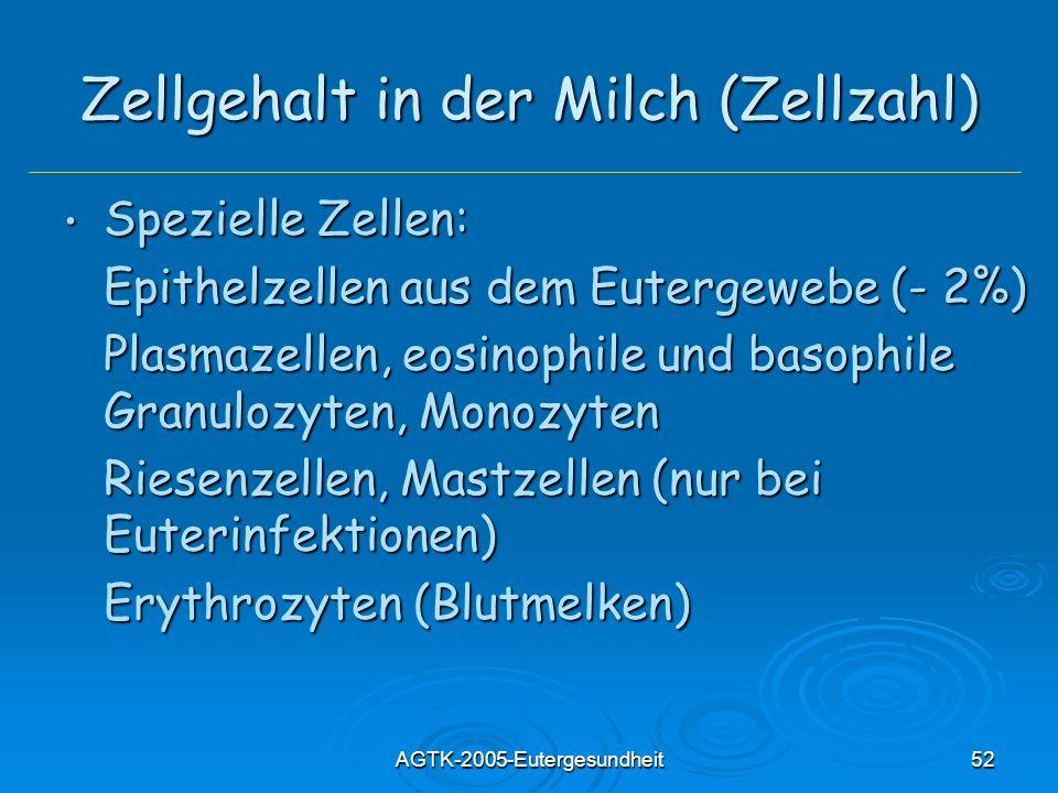 AGTK-2005-Eutergesundheit52 Spezielle Zellen: Spezielle Zellen: Epithelzellen aus dem Eutergewebe (- 2%) Plasmazellen, eosinophile und basophile Granu