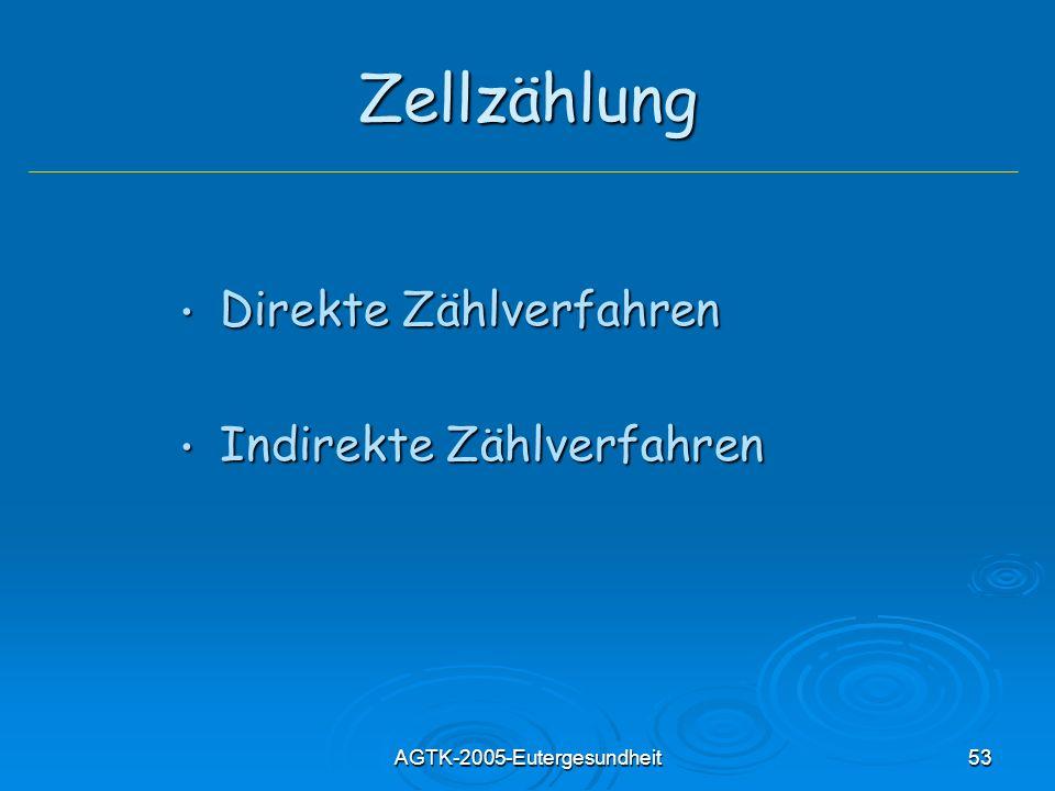 AGTK-2005-Eutergesundheit53 Zellzählung Direkte Zählverfahren Direkte Zählverfahren Indirekte Zählverfahren Indirekte Zählverfahren