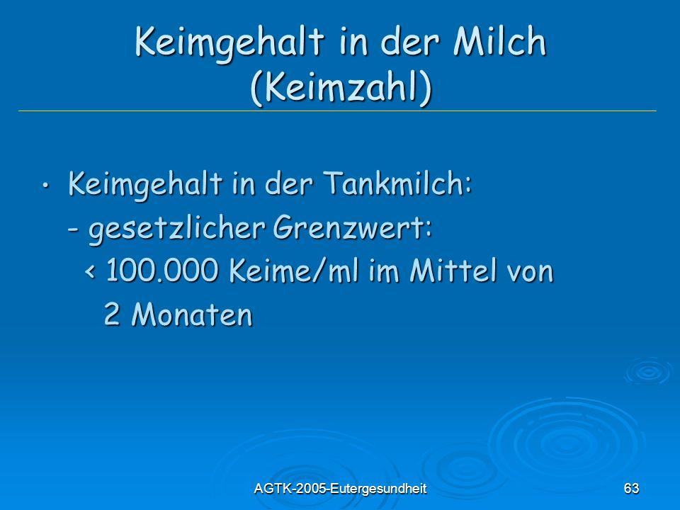 AGTK-2005-Eutergesundheit63 Keimgehalt in der Milch (Keimzahl) Keimgehalt in der Tankmilch: Keimgehalt in der Tankmilch: - gesetzlicher Grenzwert: < 1