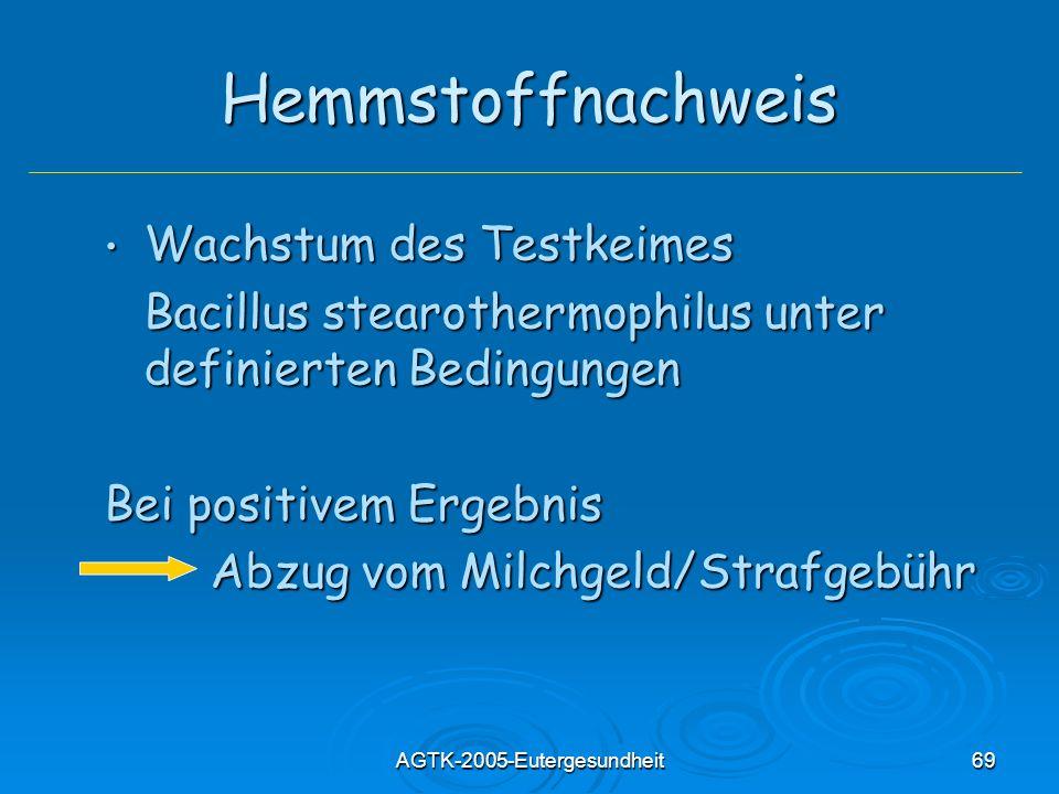 AGTK-2005-Eutergesundheit69 Hemmstoffnachweis Wachstum des Testkeimes Wachstum des Testkeimes Bacillus stearothermophilus unter definierten Bedingunge