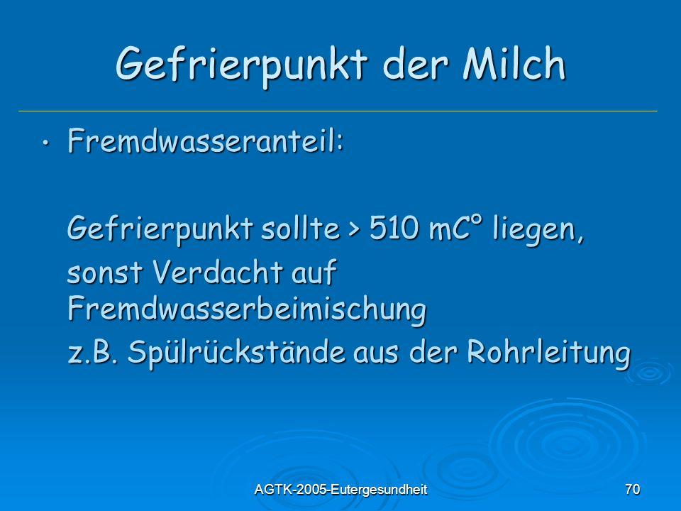 AGTK-2005-Eutergesundheit70 Gefrierpunkt der Milch Fremdwasseranteil: Fremdwasseranteil: Gefrierpunkt sollte > 510 mC° liegen, sonst Verdacht auf Frem