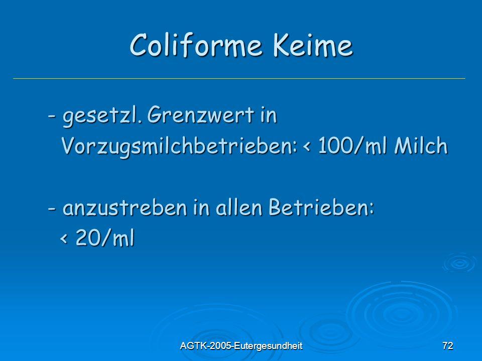 AGTK-2005-Eutergesundheit72 Coliforme Keime - gesetzl. Grenzwert in Vorzugsmilchbetrieben: < 100/ml Milch Vorzugsmilchbetrieben: < 100/ml Milch - anzu