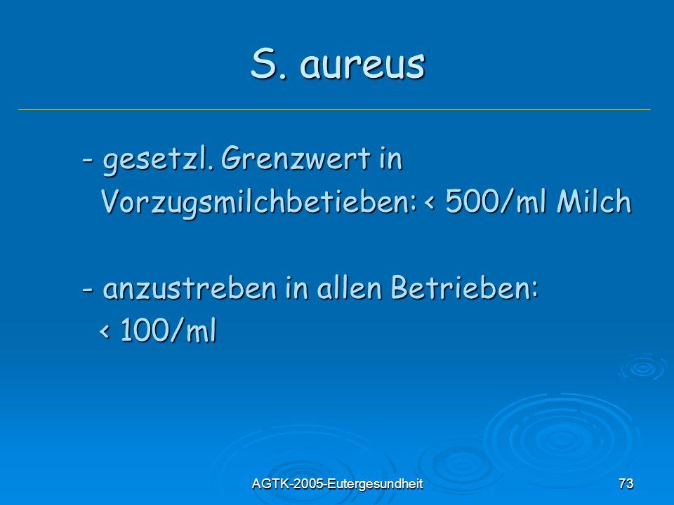 AGTK-2005-Eutergesundheit73 S. aureus - gesetzl. Grenzwert in Vorzugsmilchbetieben: < 500/ml Milch Vorzugsmilchbetieben: < 500/ml Milch - anzustreben