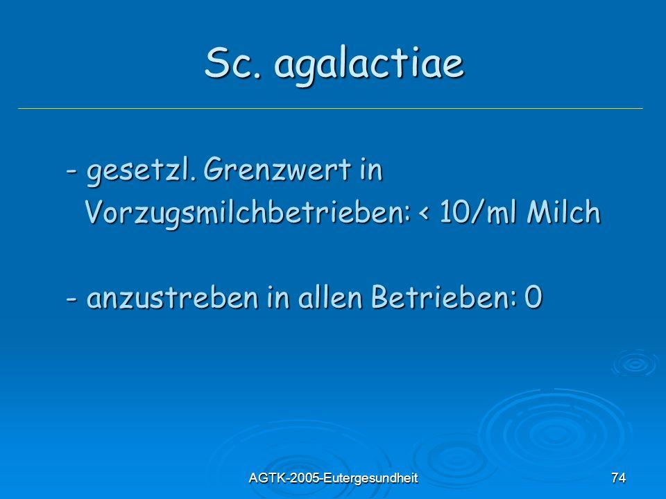 AGTK-2005-Eutergesundheit74 Sc. agalactiae - gesetzl. Grenzwert in Vorzugsmilchbetrieben: < 10/ml Milch Vorzugsmilchbetrieben: < 10/ml Milch - anzustr