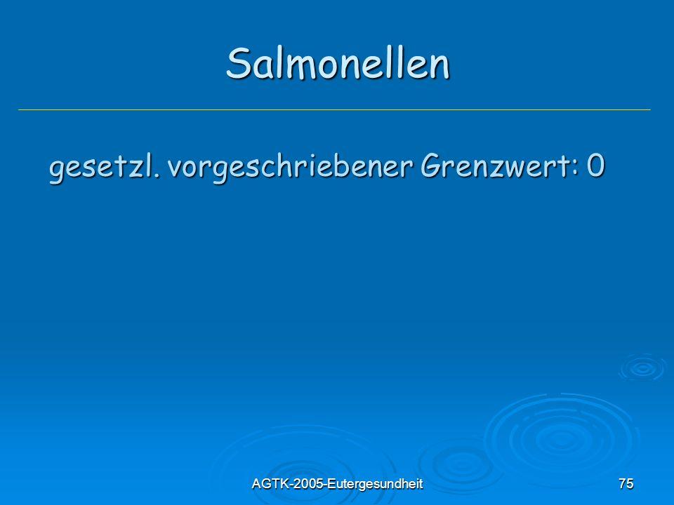 AGTK-2005-Eutergesundheit75 Salmonellen gesetzl. vorgeschriebener Grenzwert: 0 gesetzl. vorgeschriebener Grenzwert: 0