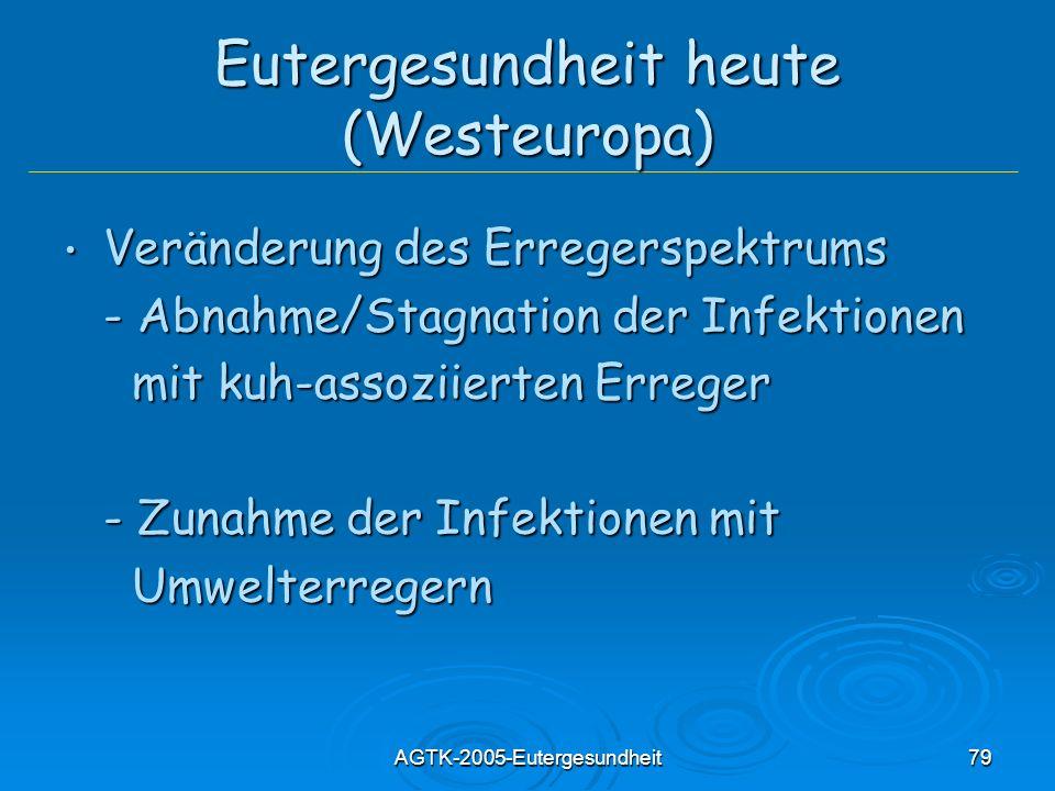 AGTK-2005-Eutergesundheit79 Eutergesundheit heute (Westeuropa) Veränderung des Erregerspektrums Veränderung des Erregerspektrums - Abnahme/Stagnation