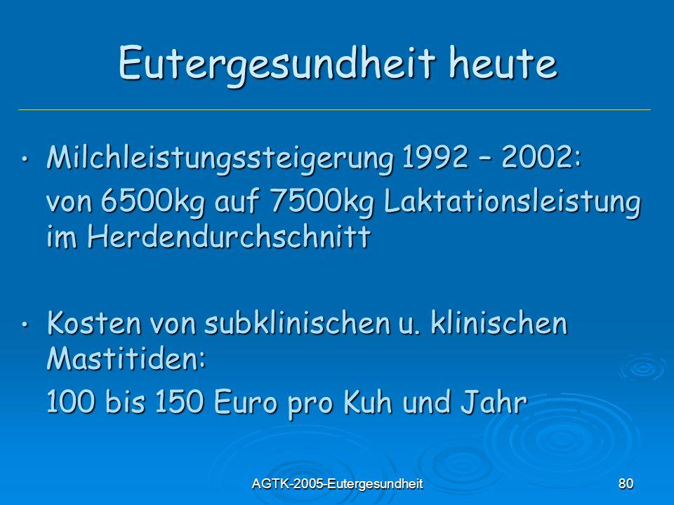 AGTK-2005-Eutergesundheit80 Eutergesundheit heute Milchleistungssteigerung 1992 – 2002: Milchleistungssteigerung 1992 – 2002: von 6500kg auf 7500kg La