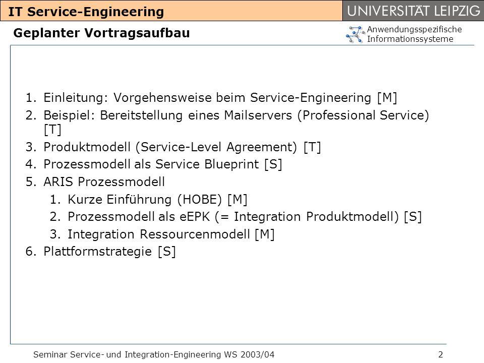 Anwendungsspezifische Informationssysteme Seminar Service- und Integration-Engineering WS 2003/042 Geplanter Vortragsaufbau 1.Einleitung: Vorgehenswei