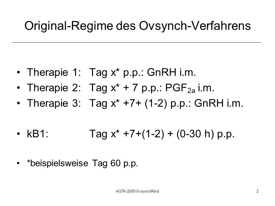 AGTK-2005-OvsynchRind2 Original-Regime des Ovsynch-Verfahrens Therapie 1: Tag x* p.p.: GnRH i.m. Therapie 2: Tag x* + 7 p.p.: PGF 2a i.m. Therapie 3: