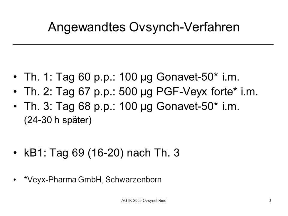AGTK-2005-OvsynchRind3 Angewandtes Ovsynch-Verfahren Th. 1: Tag 60 p.p.: 100 µg Gonavet-50* i.m. Th. 2: Tag 67 p.p.: 500 µg PGF-Veyx forte* i.m. Th. 3