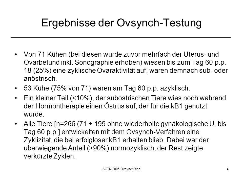 AGTK-2005-OvsynchRind5 Ergebnisse der Ovsynch-Testung 61% (163 von 266) der Kühe wurden mit der kB1 gravid, von denen 18 (11%) 6 bzw.