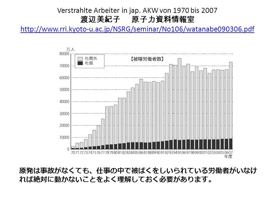 Verstrahlte Arbeiter in jap. AKW von 1970 bis 2007 http://www.rri.kyoto-u.ac.jp/NSRG/seminar/No106/watanabe090306.pdf http://www.rri.kyoto-u.ac.jp/NSR