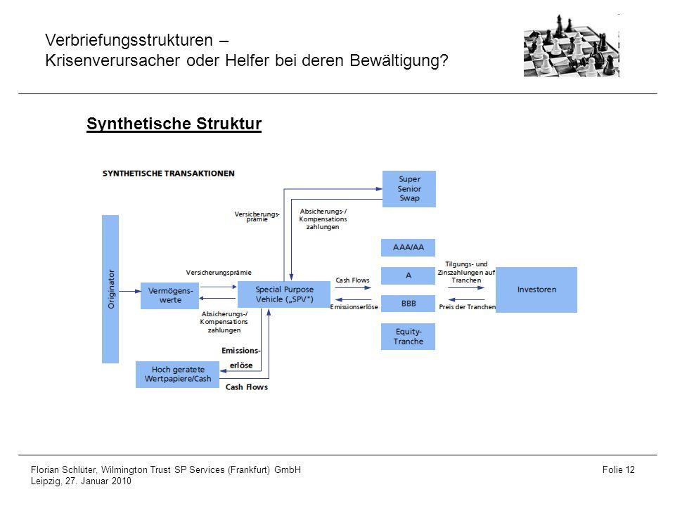 Verbriefungsstrukturen – Krisenverursacher oder Helfer bei deren Bewältigung.
