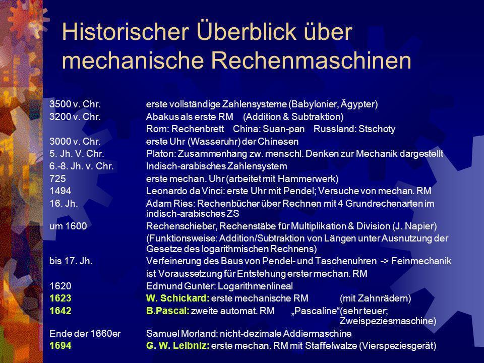 Historischer Überblick über mechanische Rechenmaschinen 3500 v. Chr.erste vollständige Zahlensysteme (Babylonier, Ägypter) 3200 v. Chr.Abakus als erst