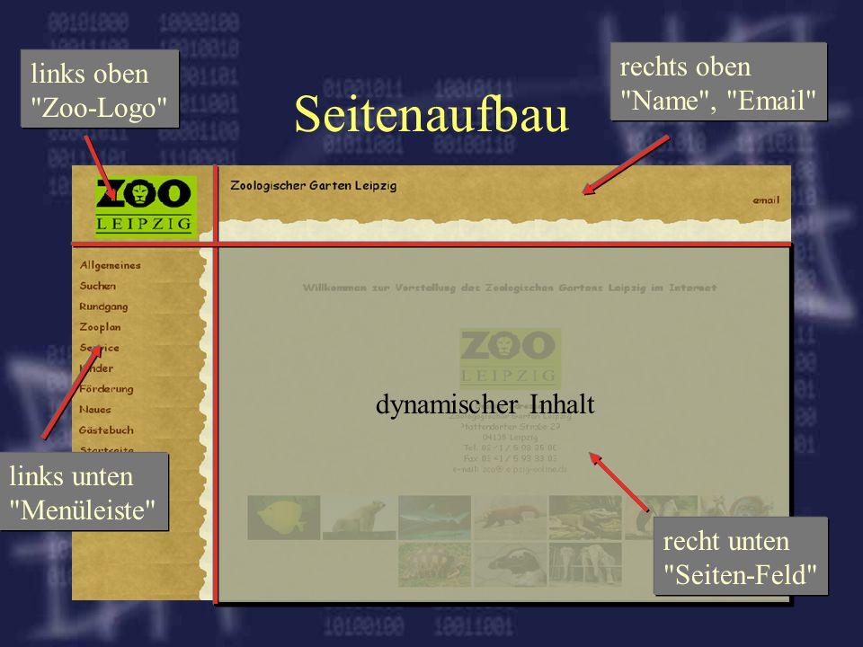 Seitenaufbau links oben Zoo-Logo rechts oben Name , Email recht unten Seiten-Feld links unten Menüleiste dynamischer Inhalt
