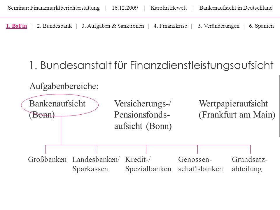 Seminar: Finanzmarktberichterstattung | 16.12.2009 | Karolin Hewelt | Bankenaufsicht in Deutschland Bankenaufsicht (Bonn) Versicherungs-/ Pensionsfond