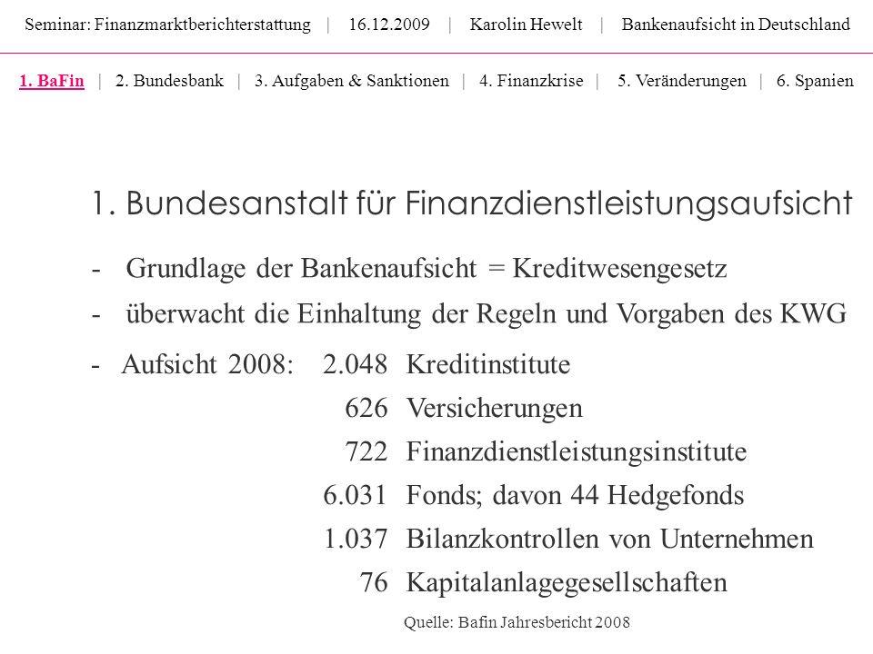 Seminar: Finanzmarktberichterstattung | 16.12.2009 | Karolin Hewelt | Bankenaufsicht in Deutschland - Aufsicht 2008: 2.048Kreditinstitute 626Versicher