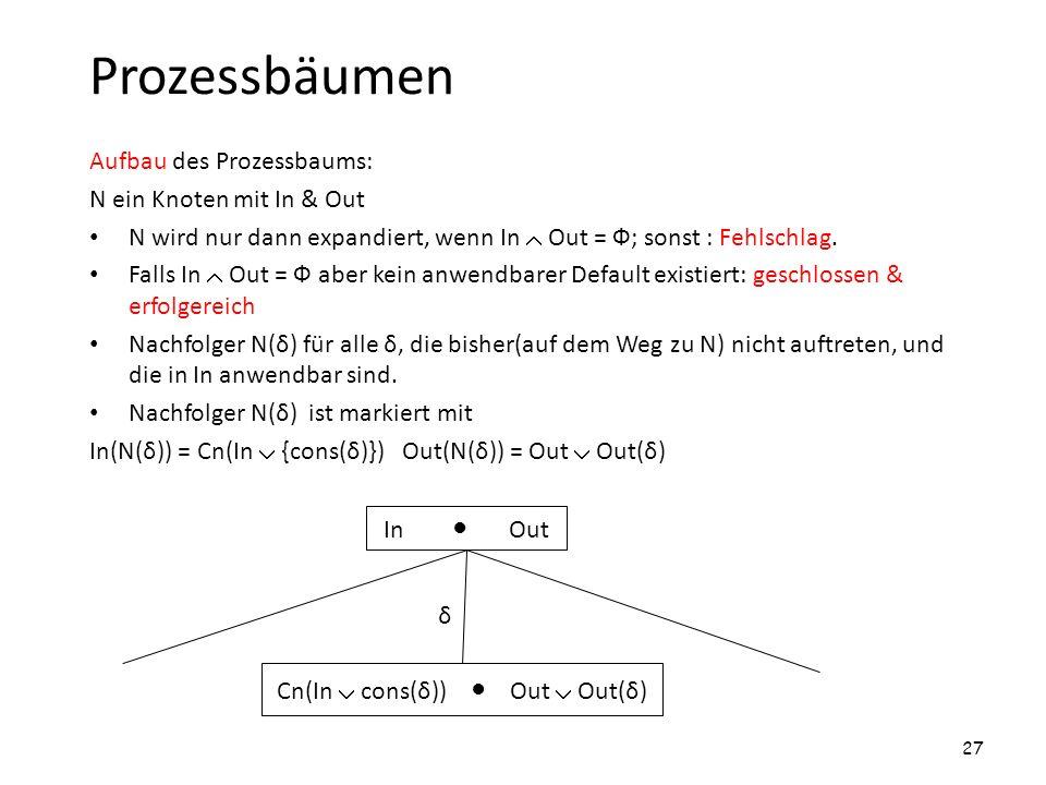 Prozessbäumen Aufbau des Prozessbaums: N ein Knoten mit In & Out N wird nur dann expandiert, wenn In Out = Ф; sonst : Fehlschlag. Falls In Out = Ф abe