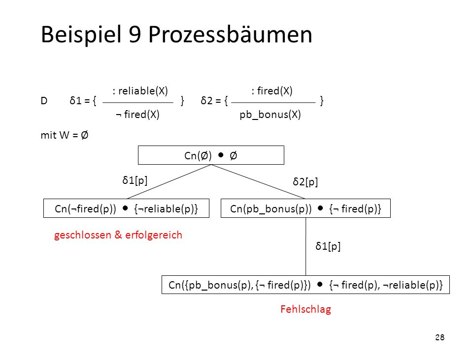 Beispiel 9 Prozessbäumen D δ1 = { } δ2 = { } mit W = Ø 28 : reliable(X) ¬ fired(X) : fired(X) pb_bonus(X) Cn(Ø) Ø Cn(¬fired(p)) {¬reliable(p)} δ1[p] C