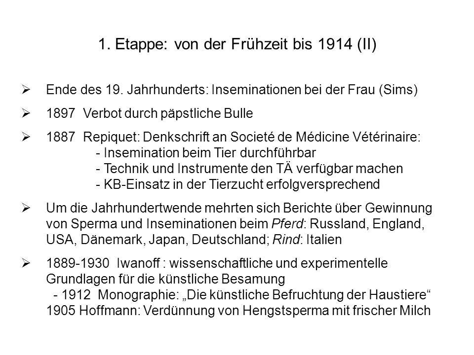 1. Etappe: von der Frühzeit bis 1914 (II) Ende des 19. Jahrhunderts: Inseminationen bei der Frau (Sims) 1897 Verbot durch päpstliche Bulle 1887 Repiqu