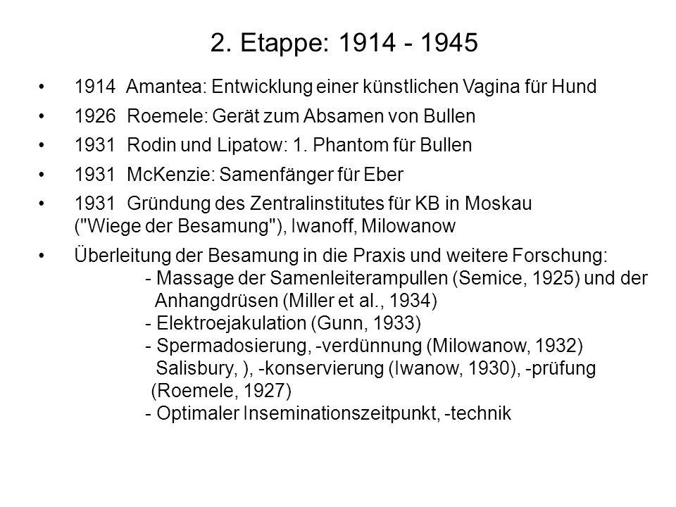 2. Etappe: 1914 - 1945 1914 Amantea: Entwicklung einer künstlichen Vagina für Hund 1926 Roemele: Gerät zum Absamen von Bullen 1931 Rodin und Lipatow: