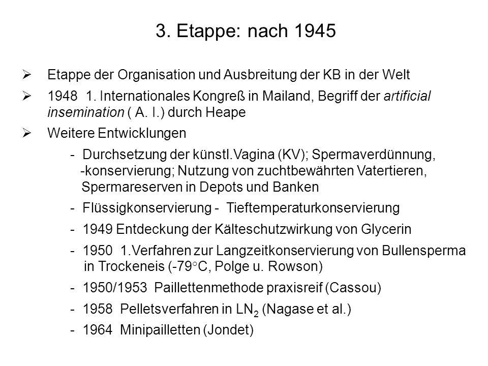3. Etappe: nach 1945 Etappe der Organisation und Ausbreitung der KB in der Welt 1948 1. Internationales Kongreß in Mailand, Begriff der artificial ins