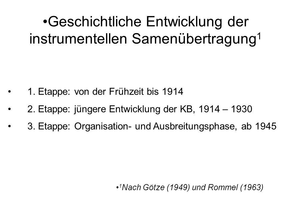 Geschichtliche Entwicklung der instrumentellen Samenübertragung 1 1. Etappe: von der Frühzeit bis 1914 2. Etappe: jüngere Entwicklung der KB, 1914 – 1