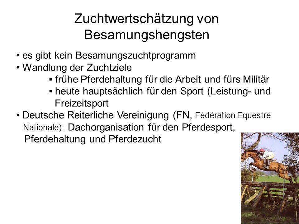 Künstliche Besamung in der deutschen Ziegenzucht In den letzen 10 – 12 Jahren wurde ihre Nutzung insbesondere in den neuen Bundesländern angestrebt.