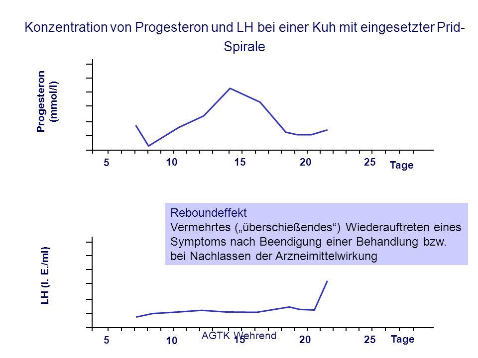 AGTK Wehrend Tage 5 10 152025 Progesteron (mmol/l) LH (I.