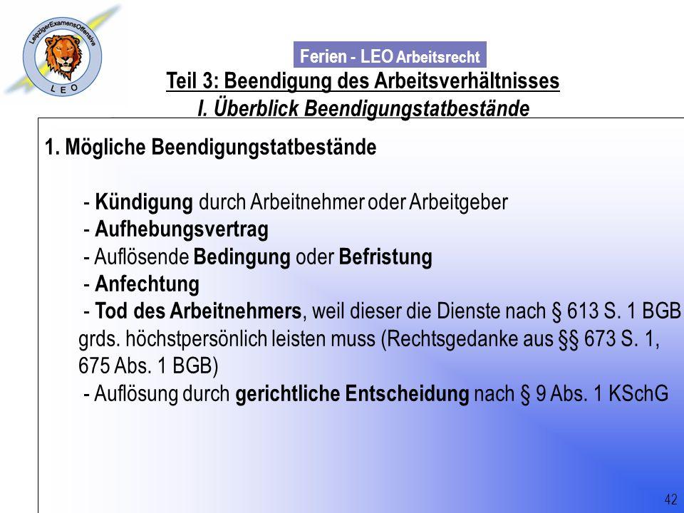 Ferien - LEO Arbeitsrecht Wiss. Mit. Till Sachadae 42 Teil 3: Beendigung des Arbeitsverhältnisses I. Überblick Beendigungstatbestände 1. Mögliche Been