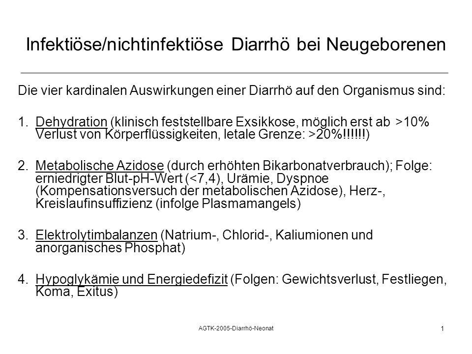 AGTK-2005-Diarrhö-Neonat 1 Infektiöse/nichtinfektiöse Diarrhö bei Neugeborenen Die vier kardinalen Auswirkungen einer Diarrhö auf den Organismus sind: