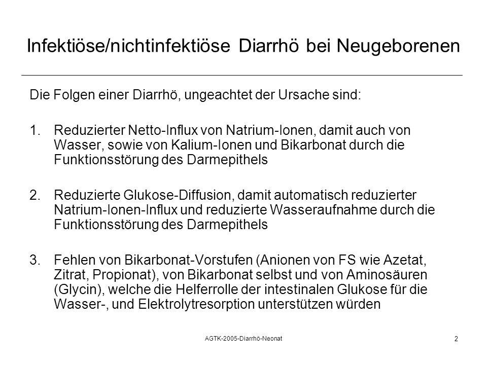 AGTK-2005-Diarrhö-Neonat 2 Infektiöse/nichtinfektiöse Diarrhö bei Neugeborenen Die Folgen einer Diarrhö, ungeachtet der Ursache sind: 1.Reduzierter Ne