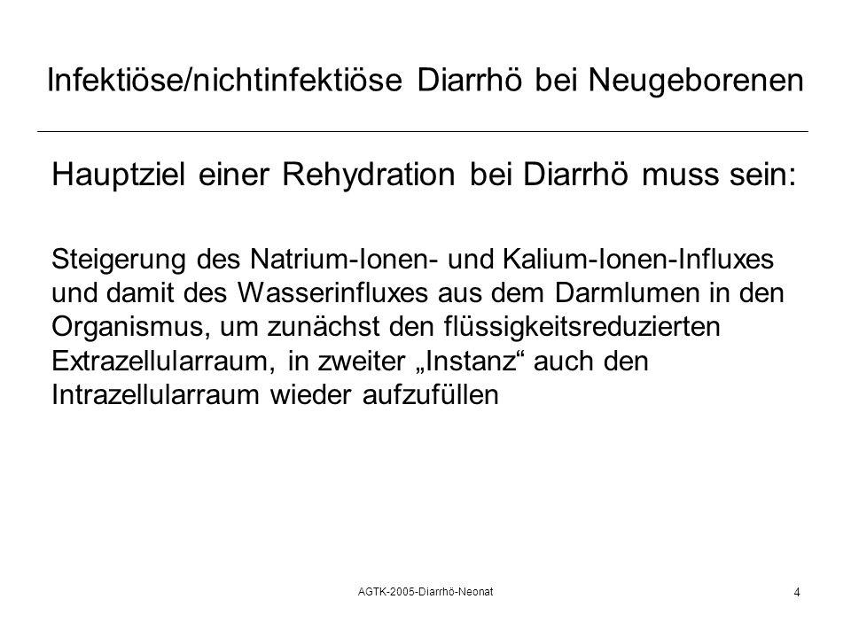 AGTK-2005-Diarrhö-Neonat 4 Infektiöse/nichtinfektiöse Diarrhö bei Neugeborenen Hauptziel einer Rehydration bei Diarrhö muss sein: Steigerung des Natri