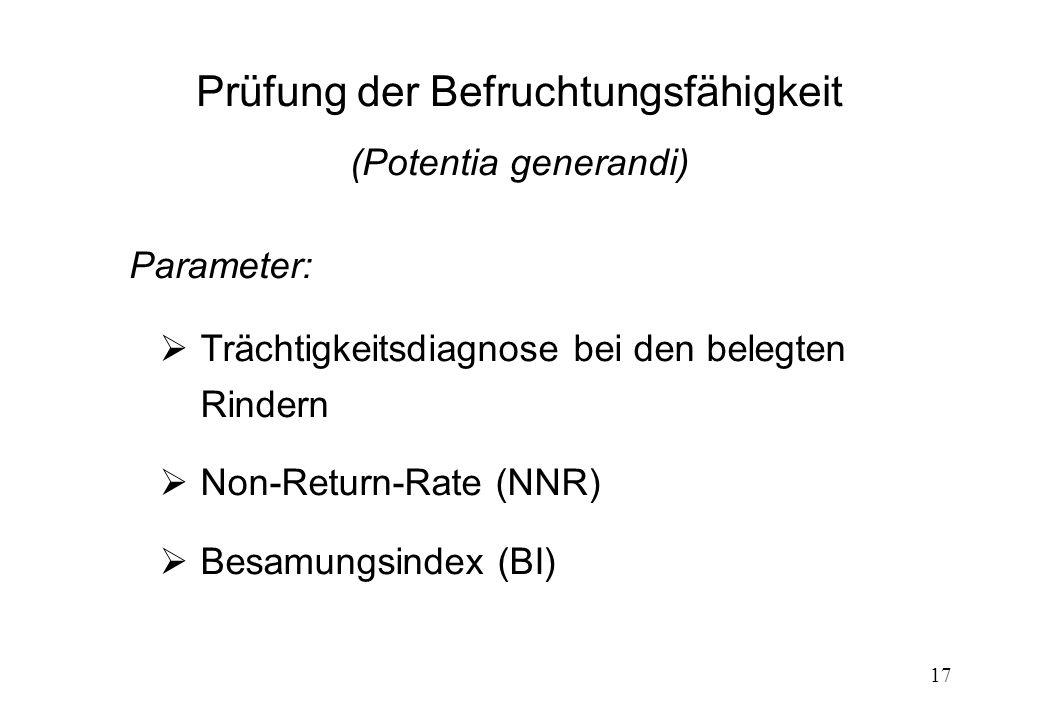 17 Prüfung der Befruchtungsfähigkeit (Potentia generandi) Trächtigkeitsdiagnose bei den belegten Rindern Non-Return-Rate (NNR) Besamungsindex (BI) Par