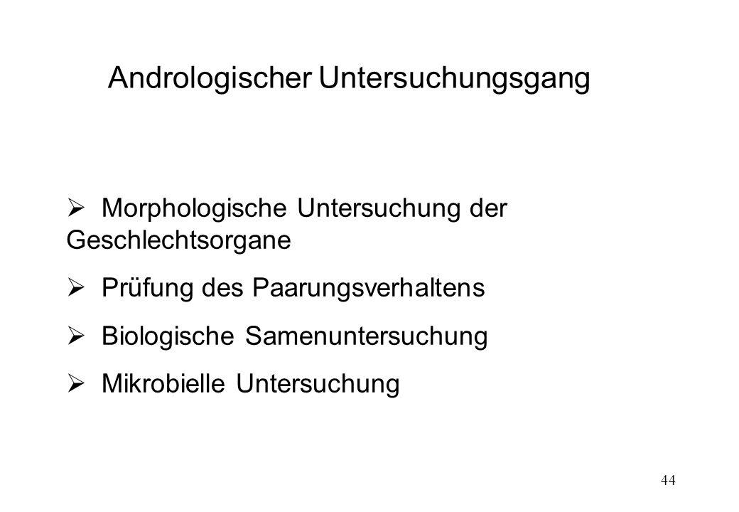 44 Andrologischer Untersuchungsgang Morphologische Untersuchung der Geschlechtsorgane Prüfung des Paarungsverhaltens Biologische Samenuntersuchung Mik